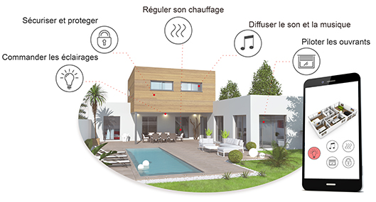 Domotique ac2r for Alarme domotique maison